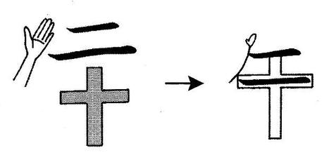 kanji 午