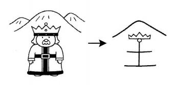 kanji 全