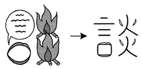 kanji 談