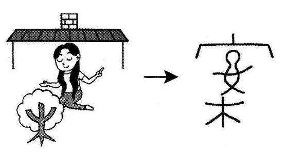 kanji 案