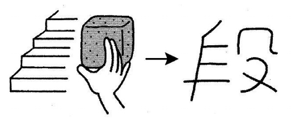 kanji 段