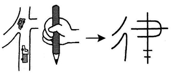 kanji 律