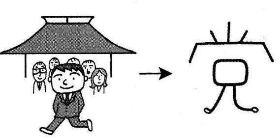 kanji 党