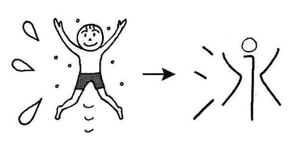 kanji 泳