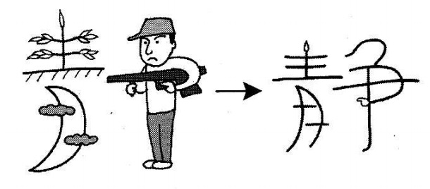 kanji 静