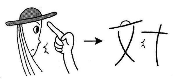 kanji 対