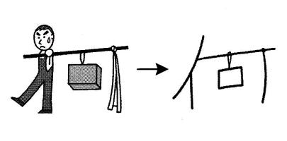 kanji 何