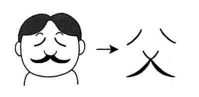 kanji 父