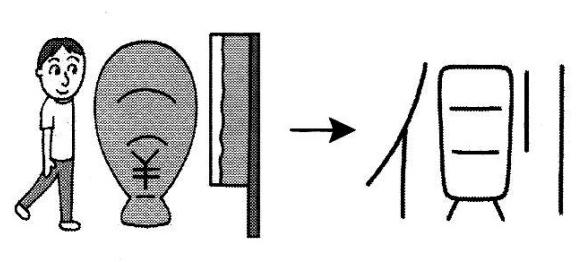 kanji 側