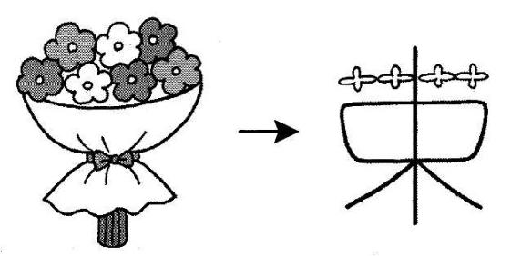 kanji 束