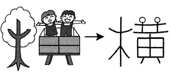 kanji 横