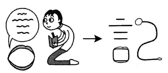 kanji 記