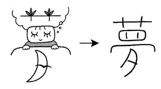 kanji 夢