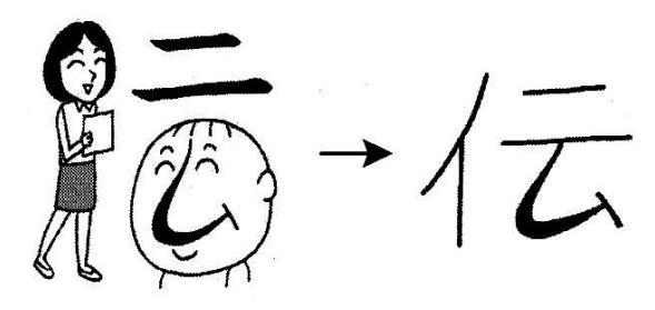 kanji 伝