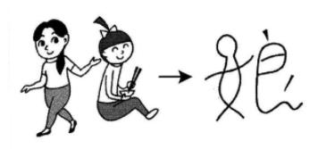 kanji 娘