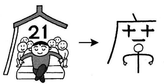kanji 席