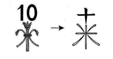 kanji 来