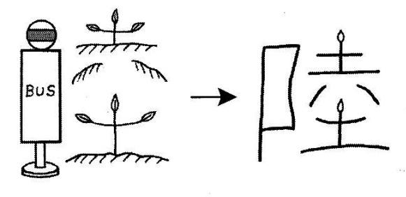 kanji 陸