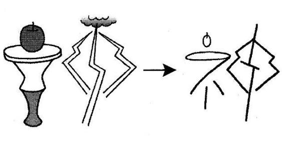kanji 神
