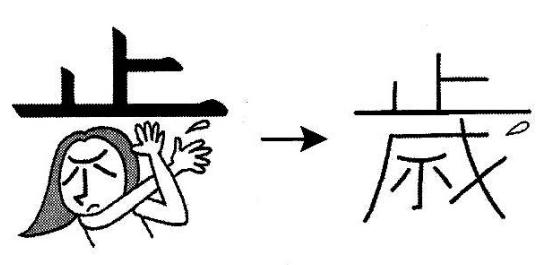 kanji 歳