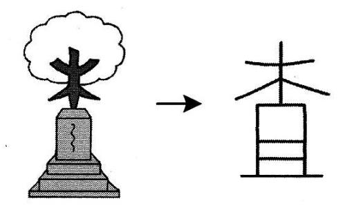 kanji 査