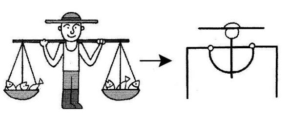kanji 両