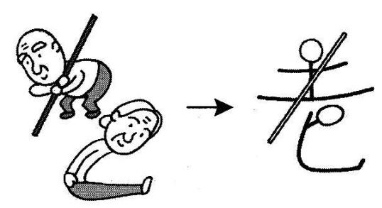 kanji 老