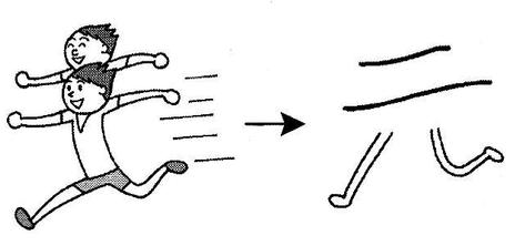 kanji 元