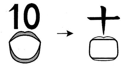 kanji 古