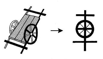 kanji 車