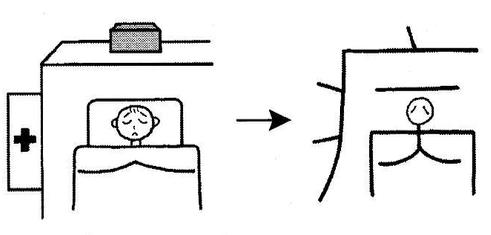 kanji 病