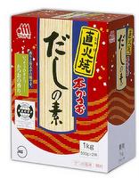 Điểm danh các loại gia vị nấu nướng của người Nhật